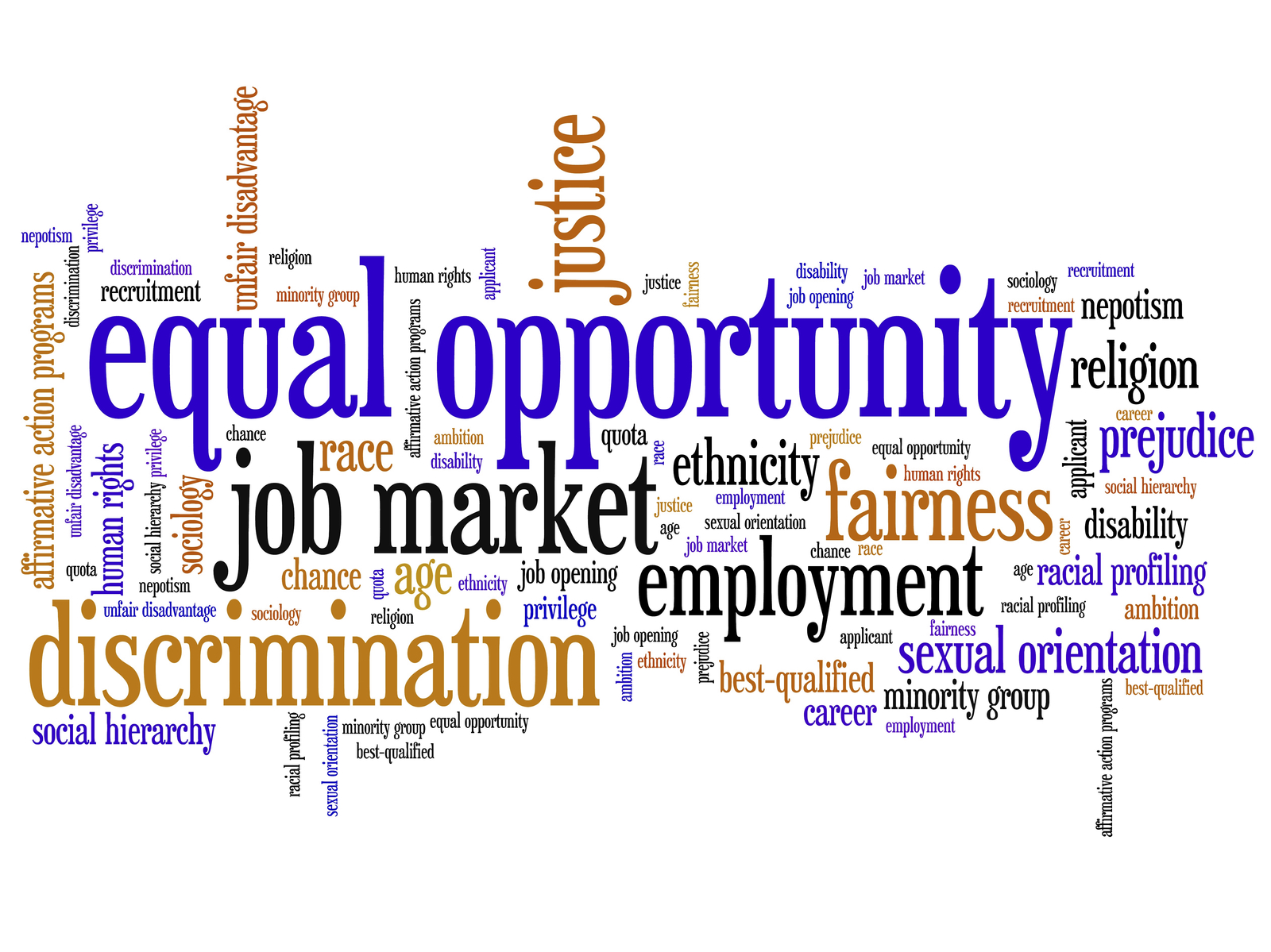 Equal opportunity issues and concepts word cloud illustration. Word collage concept. Gender employment words.